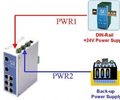 Fig1 Redundant Power Supply 400x332